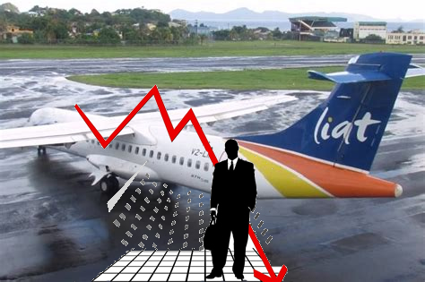 LIAT profit loss graphic